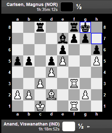 how to avoid draw in chess